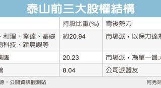 Taishan shareholder structure